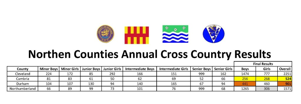 ICXC Results 2016_Page_1